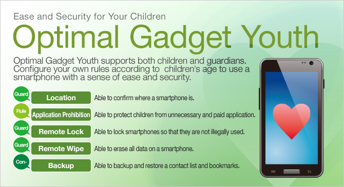 Optimal Gadget Youth