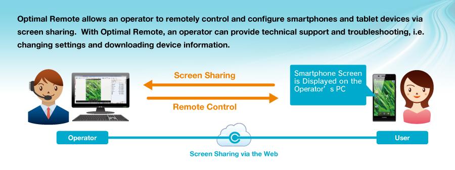 Optimal Remote