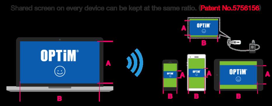 Smart UI イメージ